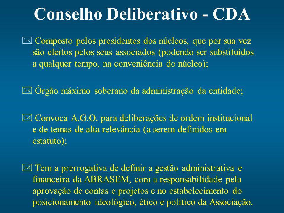 Conselho Deliberativo - CDA