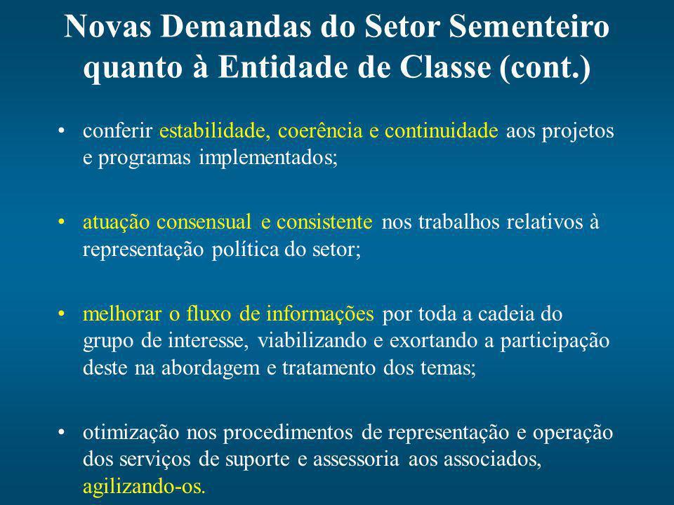 Novas Demandas do Setor Sementeiro quanto à Entidade de Classe (cont.)