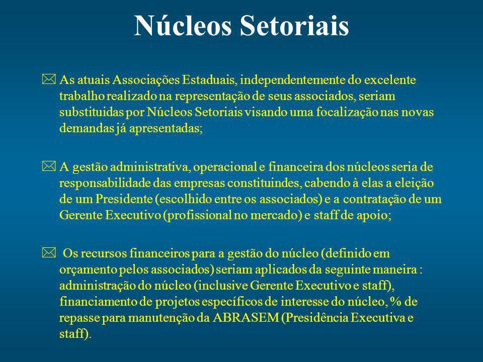 Núcleos Setoriais