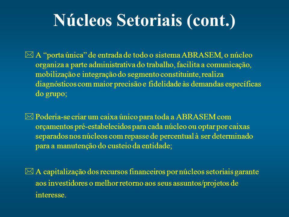 Núcleos Setoriais (cont.)