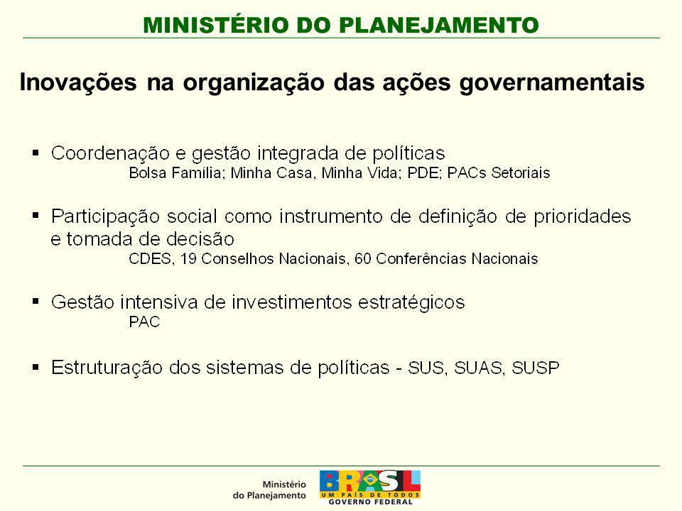 Inovações na organização das ações governamentais