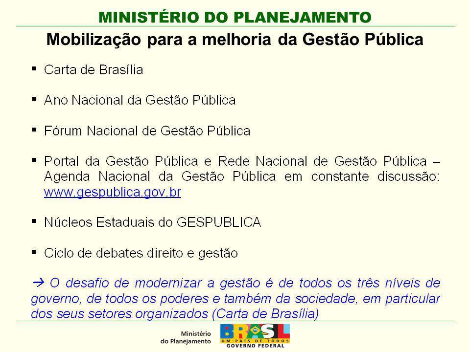 Mobilização para a melhoria da Gestão Pública