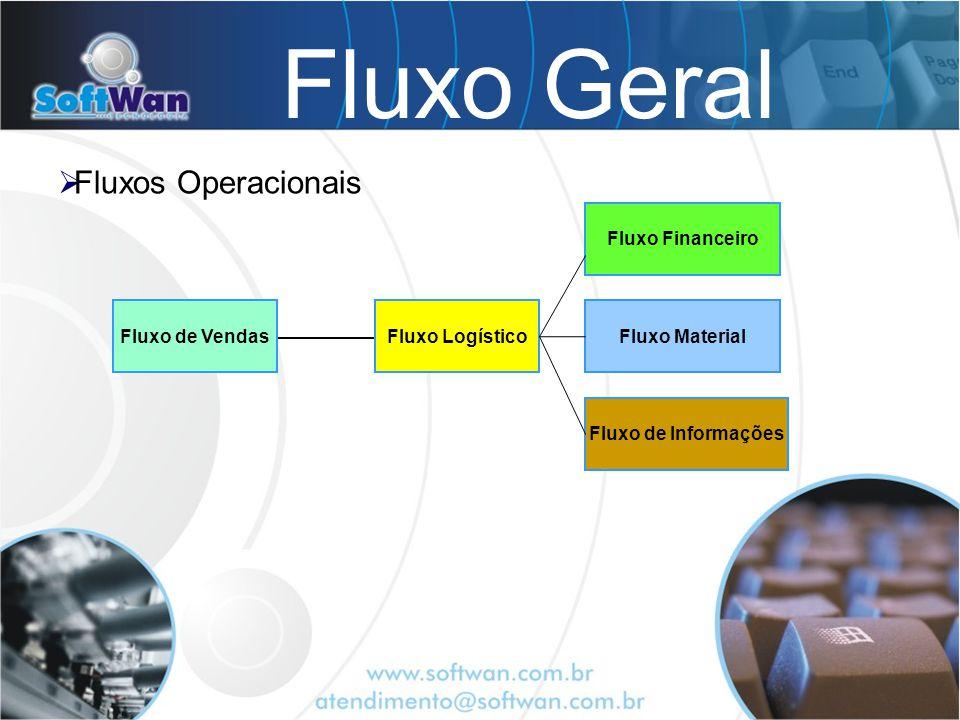 Fluxo Geral Fluxos Operacionais Fluxo Financeiro Fluxo de Vendas