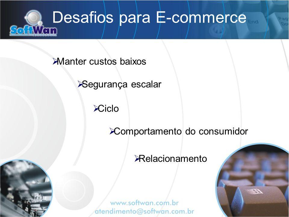 Desafios para E-commerce