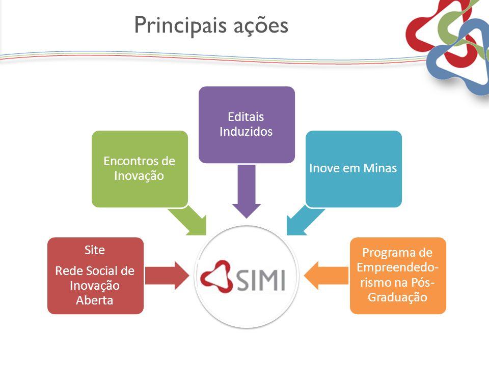 Principais ações Site Rede Social de Inovação Aberta