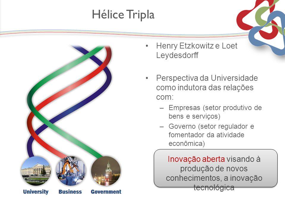 Hélice Tripla Henry Etzkowitz e Loet Leydesdorff