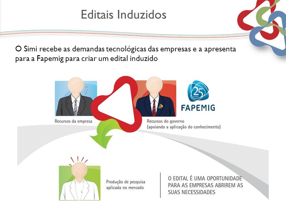 Editais InduzidosO Simi recebe as demandas tecnológicas das empresas e a apresenta para a Fapemig para criar um edital induzido.