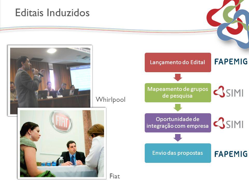Editais Induzidos Whirlpool Fiat Lançamento do Edital