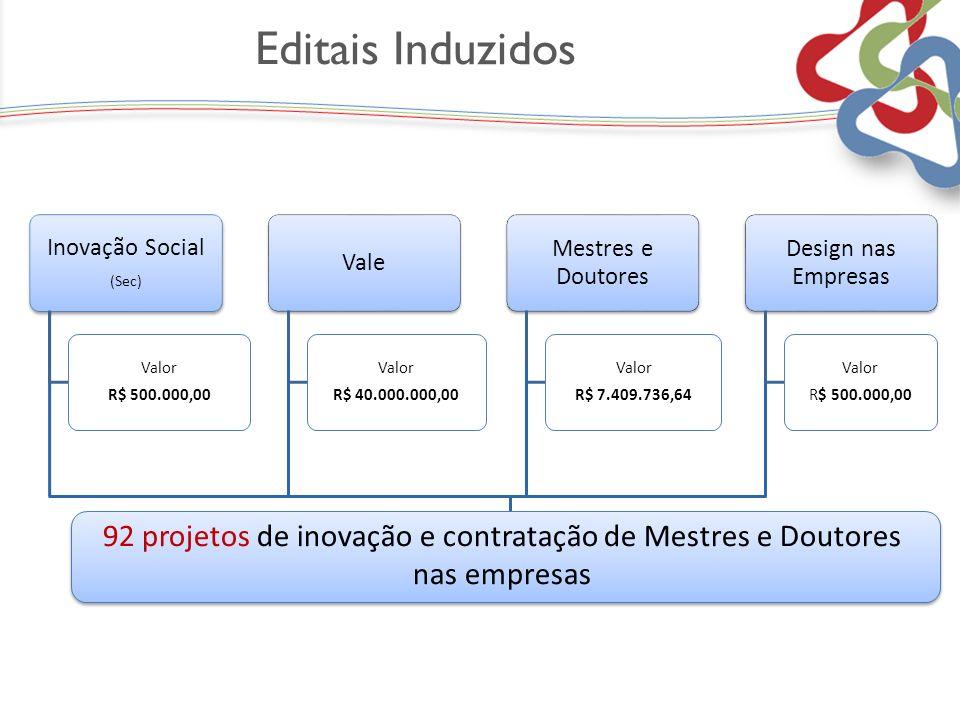 Editais Induzidos Inovação Social. (Sec) Valor. R$ 500.000,00. Vale. R$ 40.000.000,00. Mestres e Doutores.