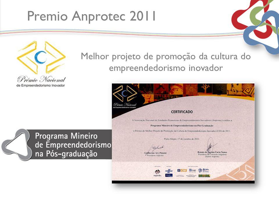 Melhor projeto de promoção da cultura do empreendedorismo inovador