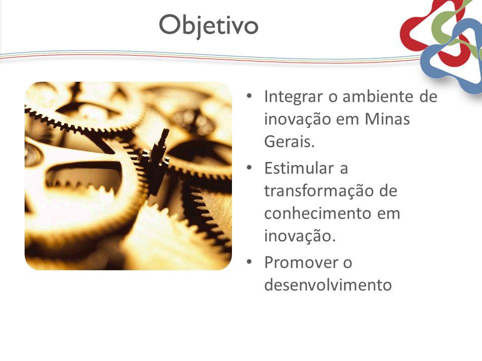 Objetivo Integrar o ambiente de inovação em Minas Gerais.