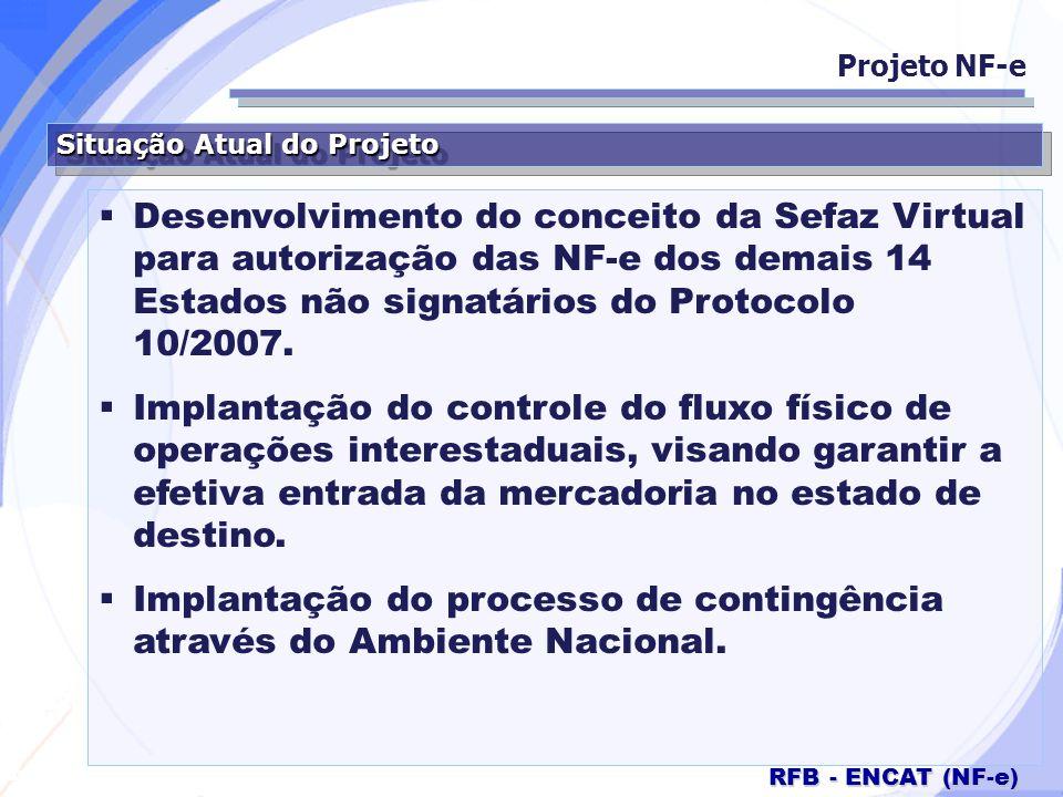 Implantação do processo de contingência através do Ambiente Nacional.