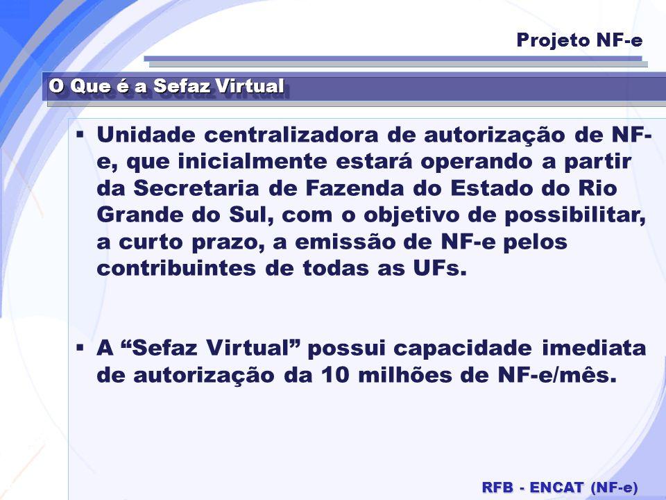 Projeto NF-e O Que é a Sefaz Virtual.