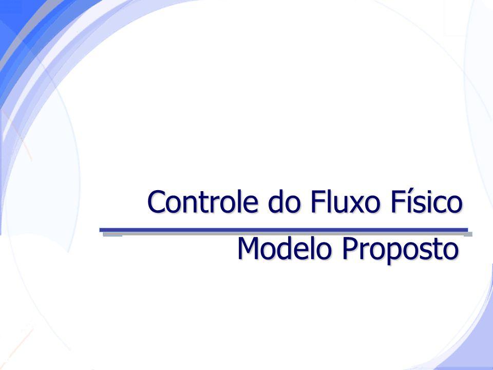 Controle do Fluxo Físico