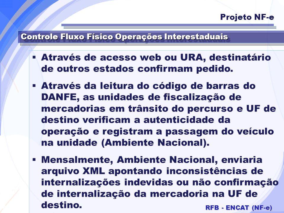 Projeto NF-e Controle Fluxo Físico Operações Interestaduais. Através de acesso web ou URA, destinatário de outros estados confirmam pedido.