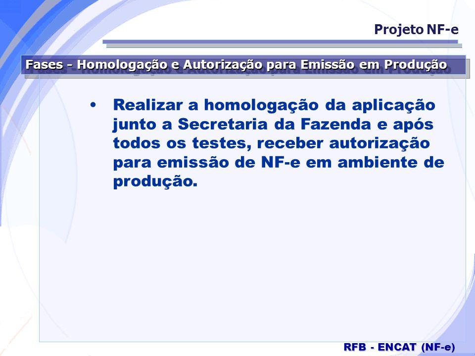 Projeto NF-e Fases - Homologação e Autorização para Emissão em Produção.