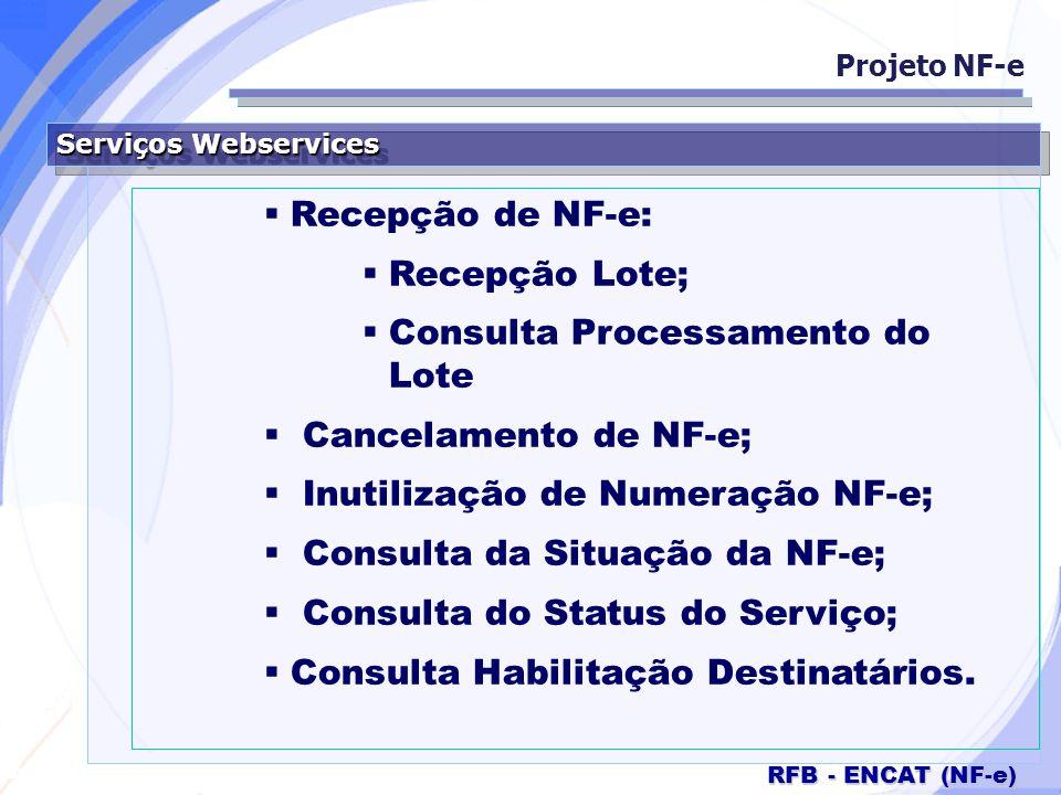 Consulta Processamento do Lote Cancelamento de NF-e;