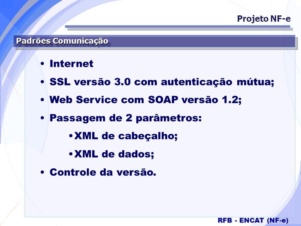 SSL versão 3.0 com autenticação mútua;