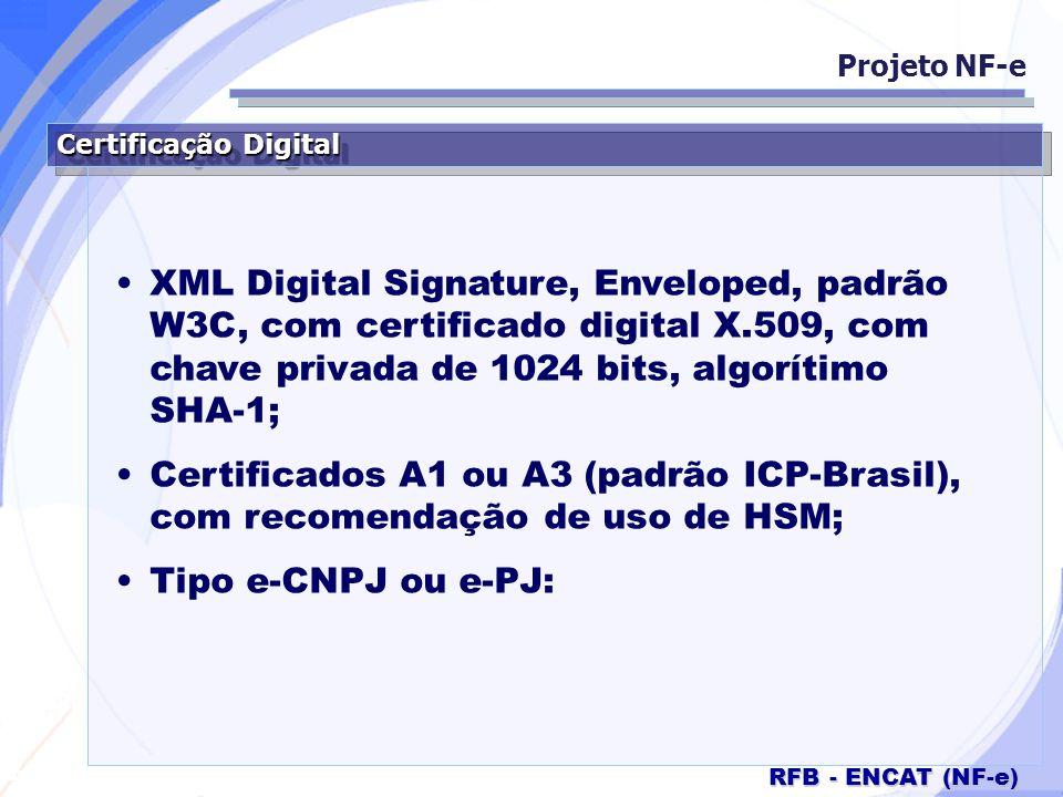 Projeto NF-e Certificação Digital.