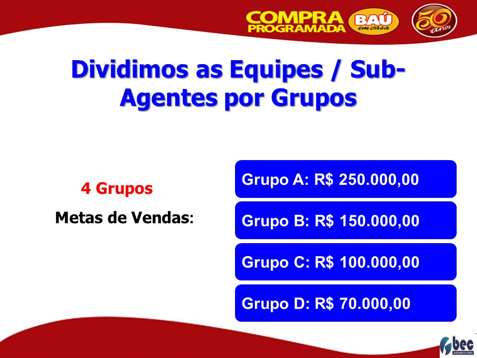 Dividimos as Equipes / Sub-Agentes por Grupos
