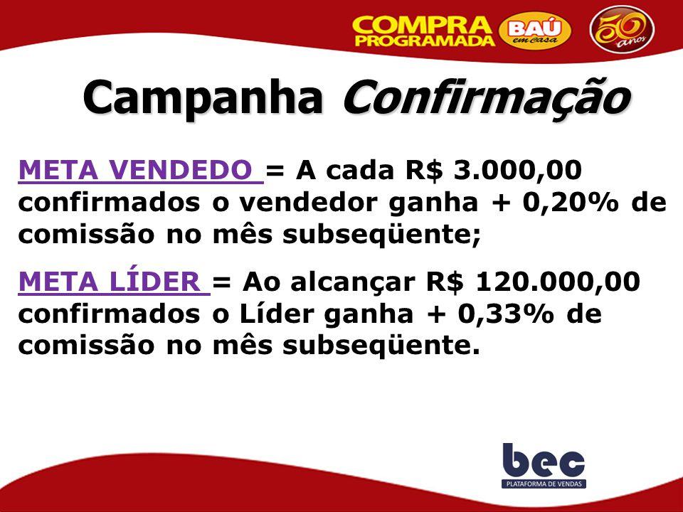 Campanha Confirmação META VENDEDO = A cada R$ 3.000,00 confirmados o vendedor ganha + 0,20% de comissão no mês subseqüente;