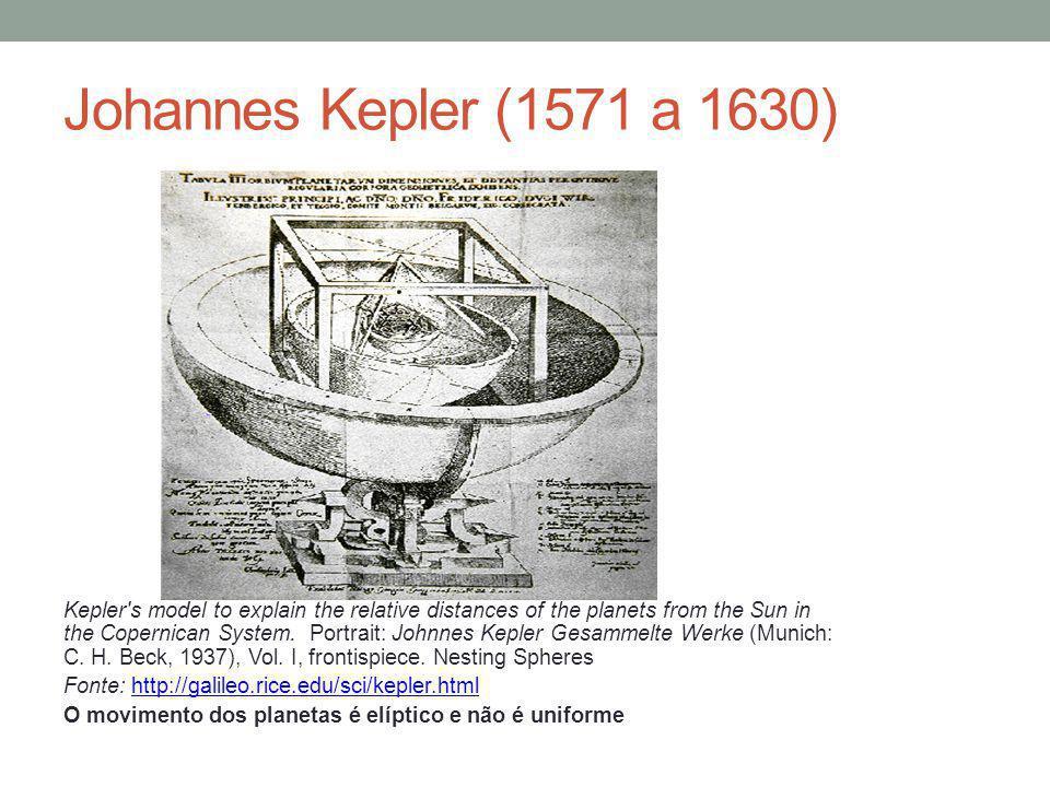 Johannes Kepler (1571 a 1630)