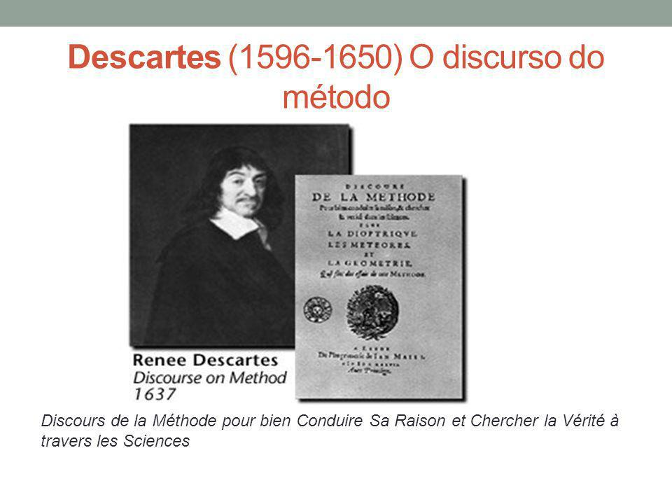 Descartes (1596-1650) O discurso do método