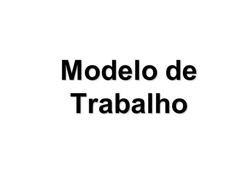 Modelo de Trabalho