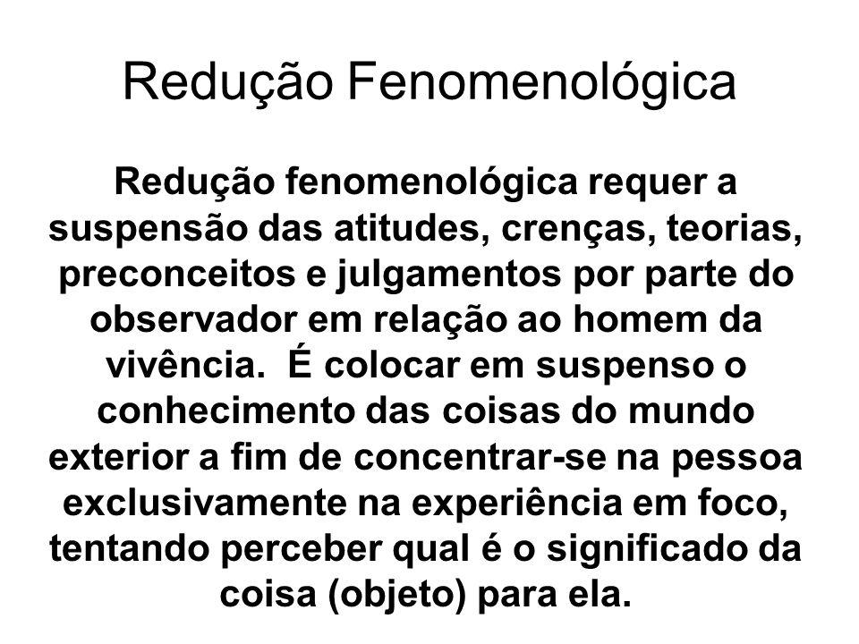 Redução Fenomenológica