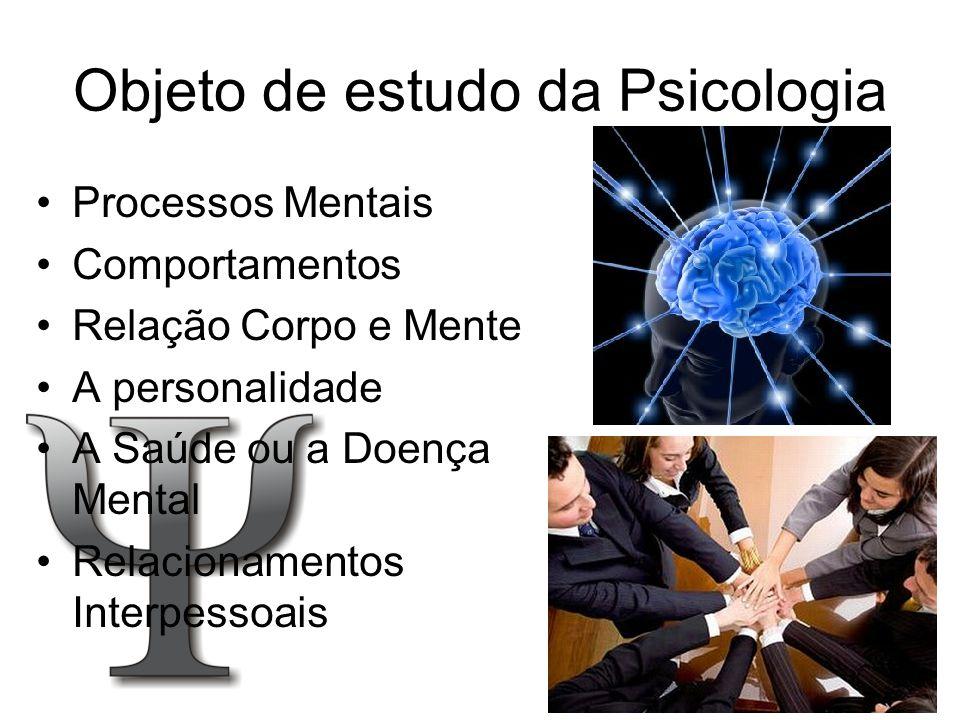 Objeto de estudo da Psicologia