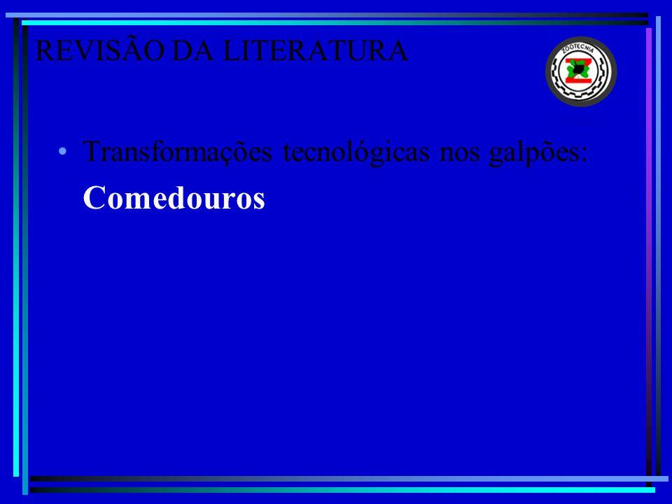 Comedouros REVISÃO DA LITERATURA