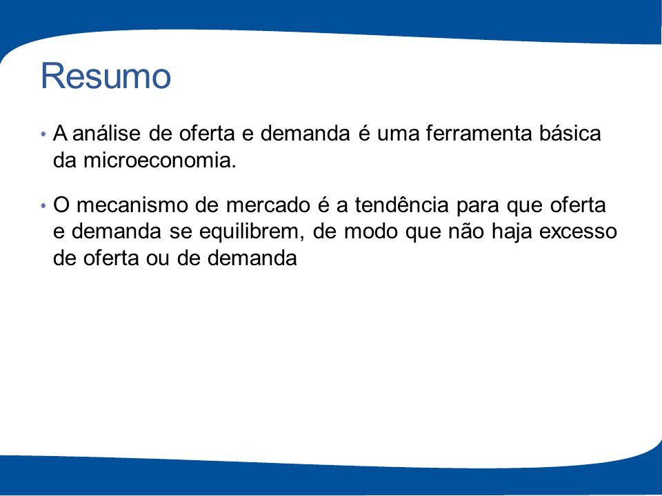 Resumo A análise de oferta e demanda é uma ferramenta básica da microeconomia.