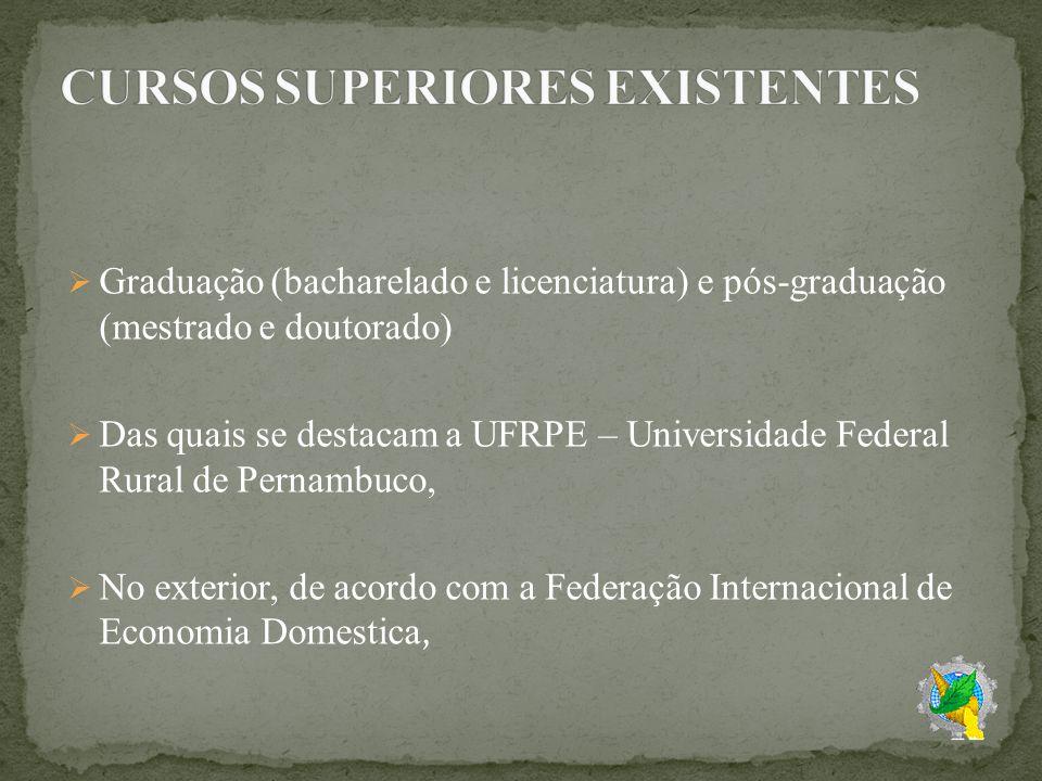 CURSOS SUPERIORES EXISTENTES