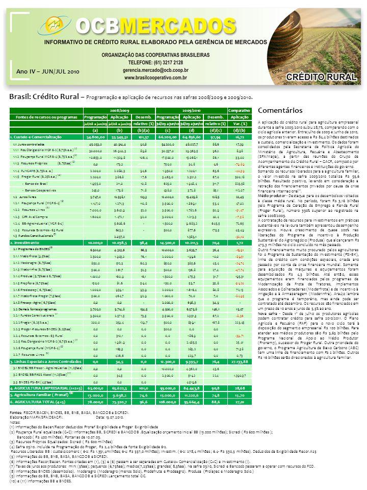 Ano IV – JUN/JUL 2010 Brasil: Crédito Rural – Programação e aplicação de recursos nas safras 2008/2009 e 2009/2010.