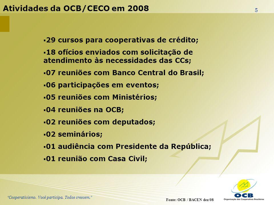 Atividades da OCB/CECO em 2008