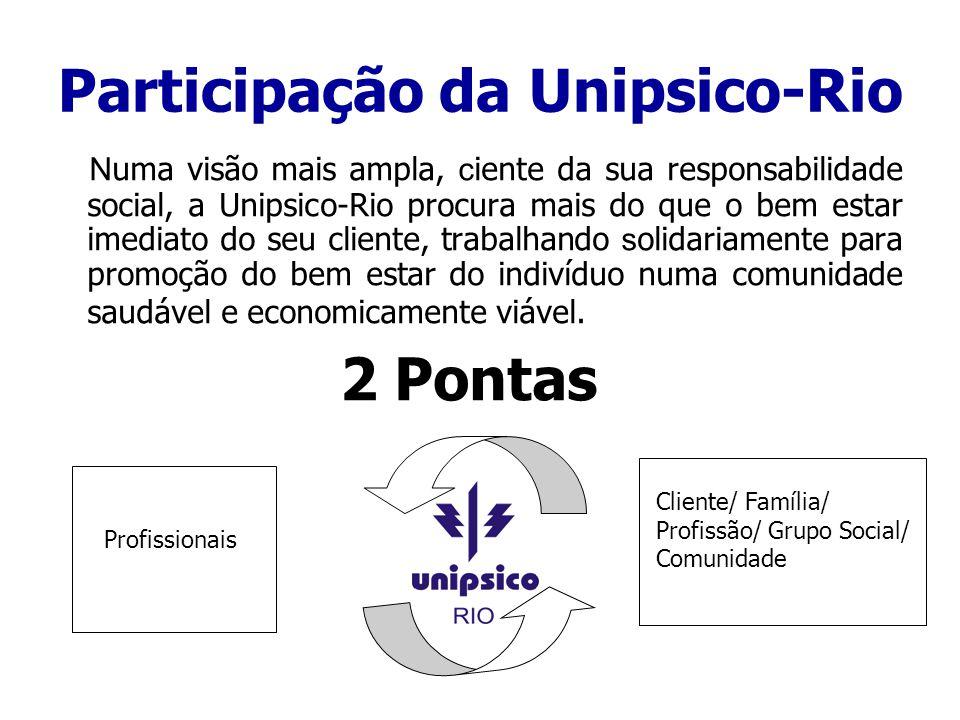 Participação da Unipsico-Rio