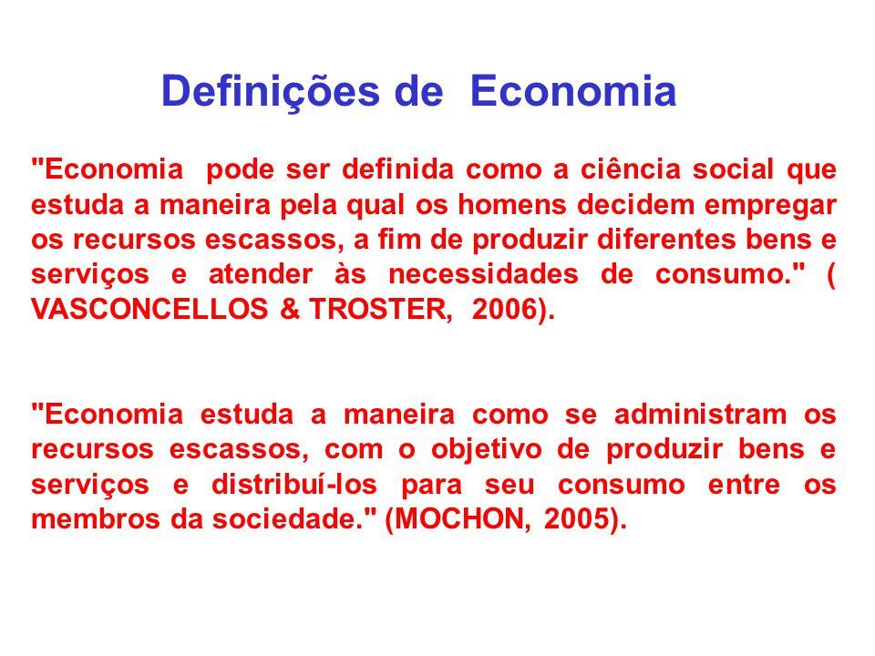Definições de Economia