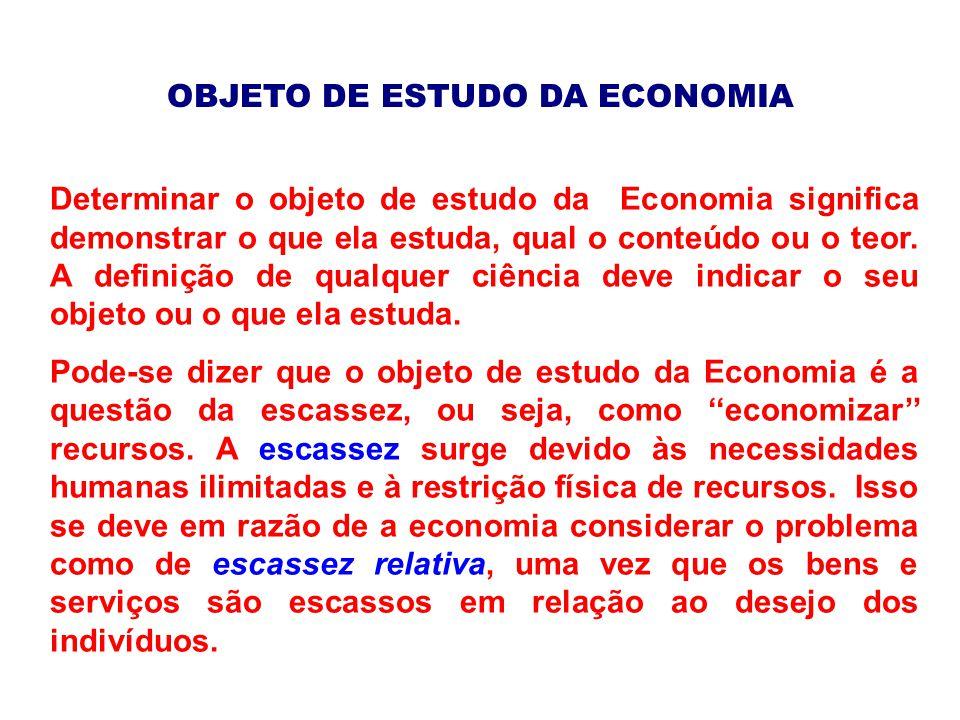 OBJETO DE ESTUDO DA ECONOMIA