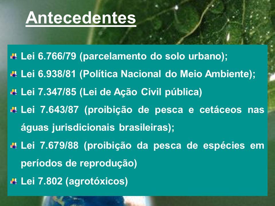 Antecedentes Lei 6.766/79 (parcelamento do solo urbano);