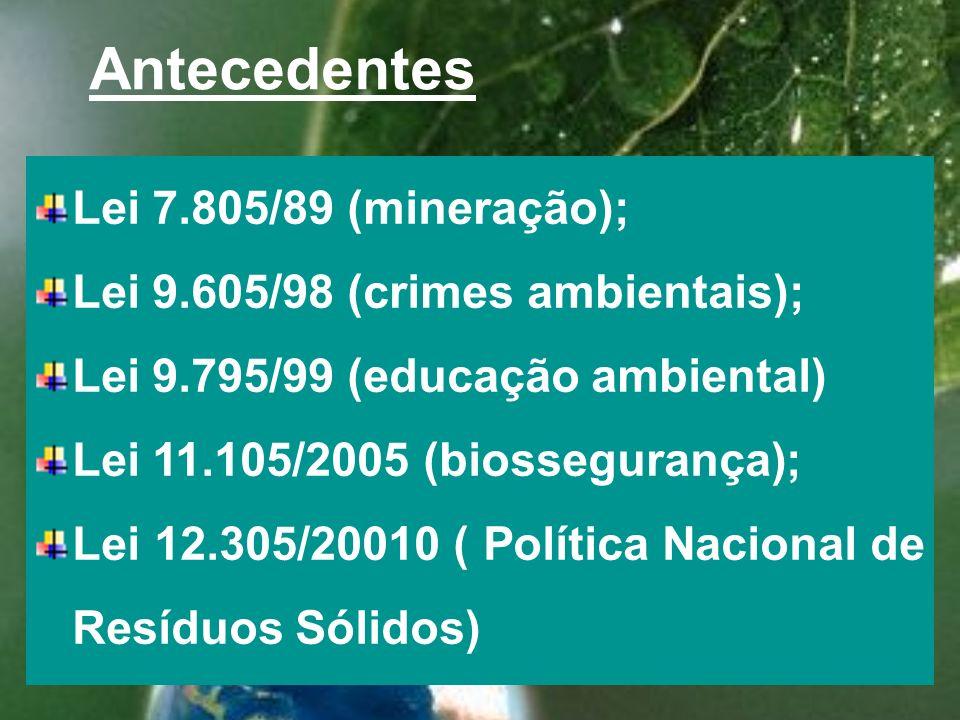 Antecedentes Lei 7.805/89 (mineração);
