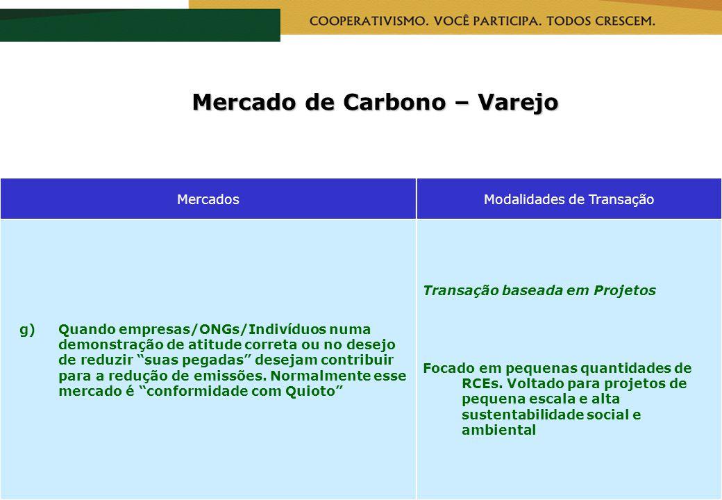 Mercado de Carbono – Varejo