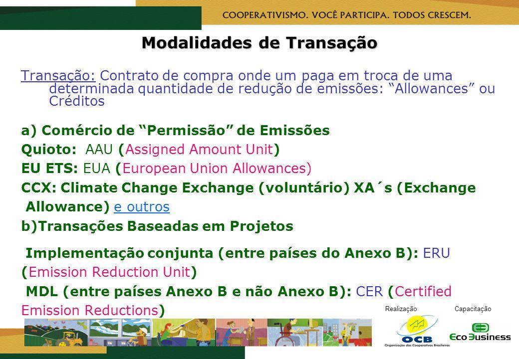 Modalidades de Transação