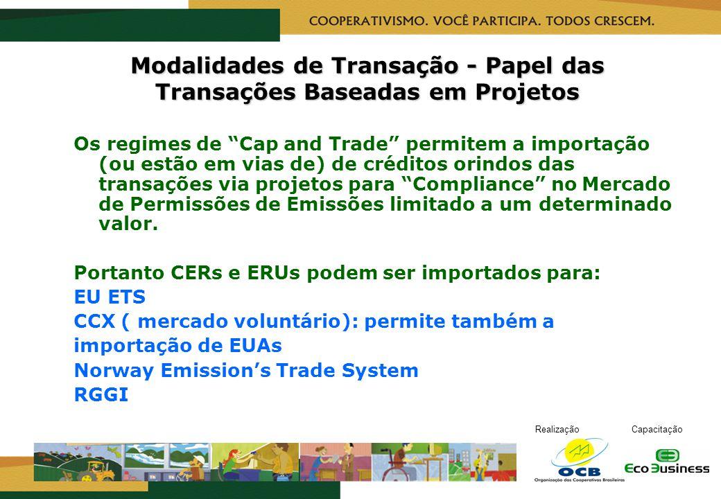 Modalidades de Transação - Papel das Transações Baseadas em Projetos