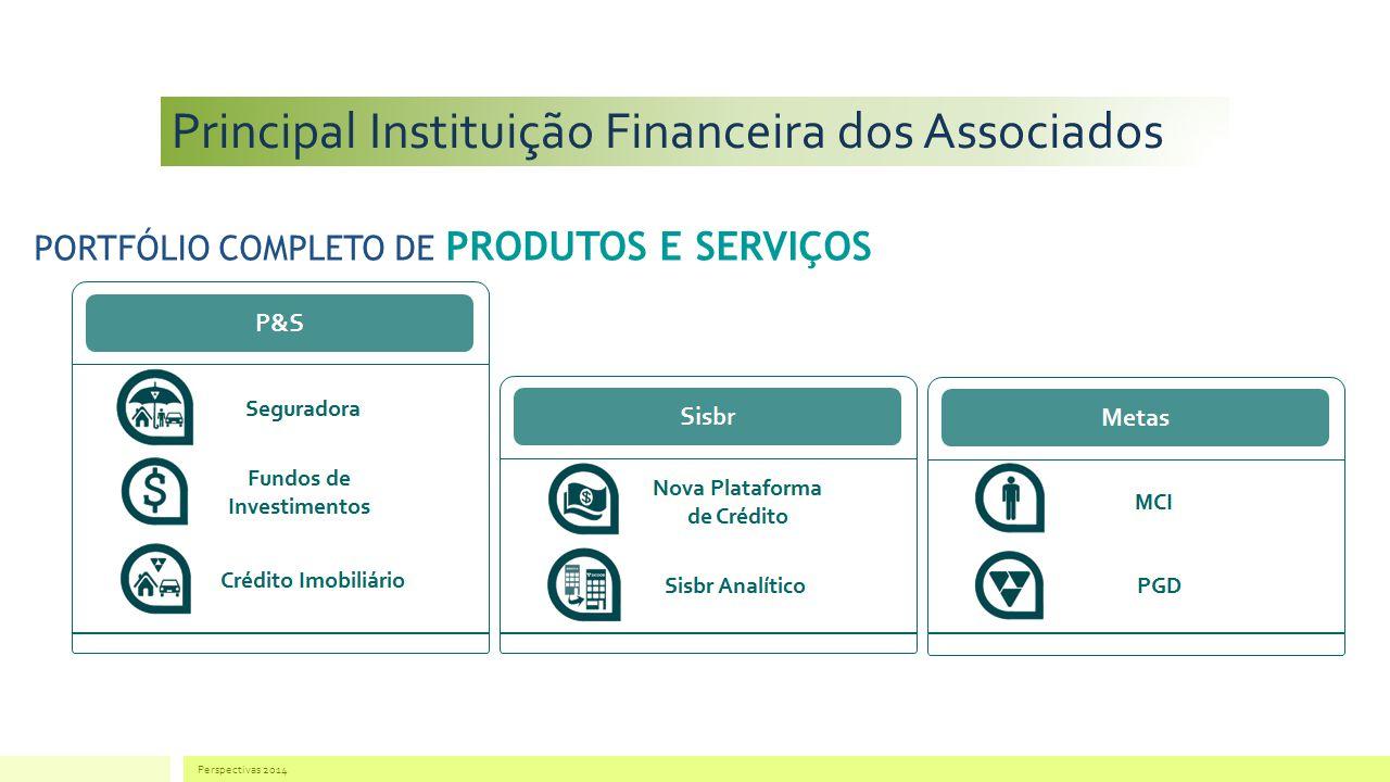 Principal Instituição Financeira dos Associados