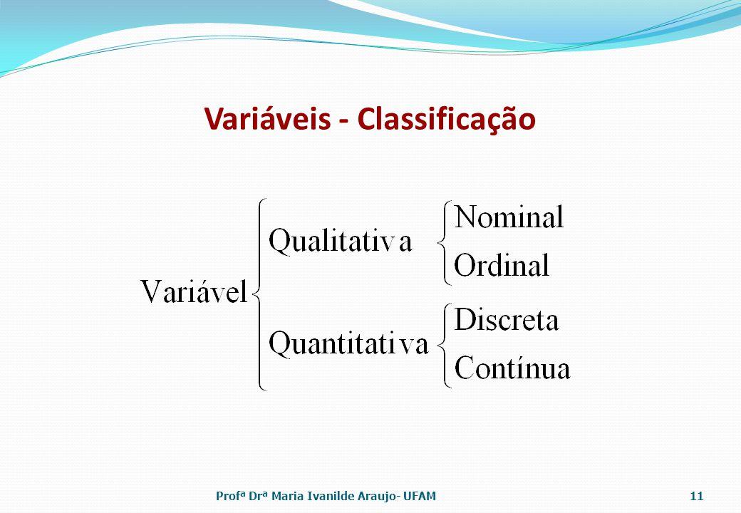 Variáveis - Classificação