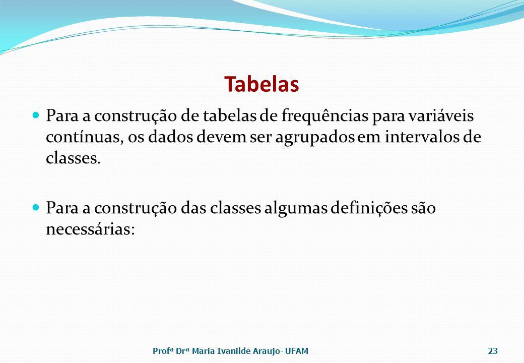 Tabelas Para a construção de tabelas de frequências para variáveis contínuas, os dados devem ser agrupados em intervalos de classes.