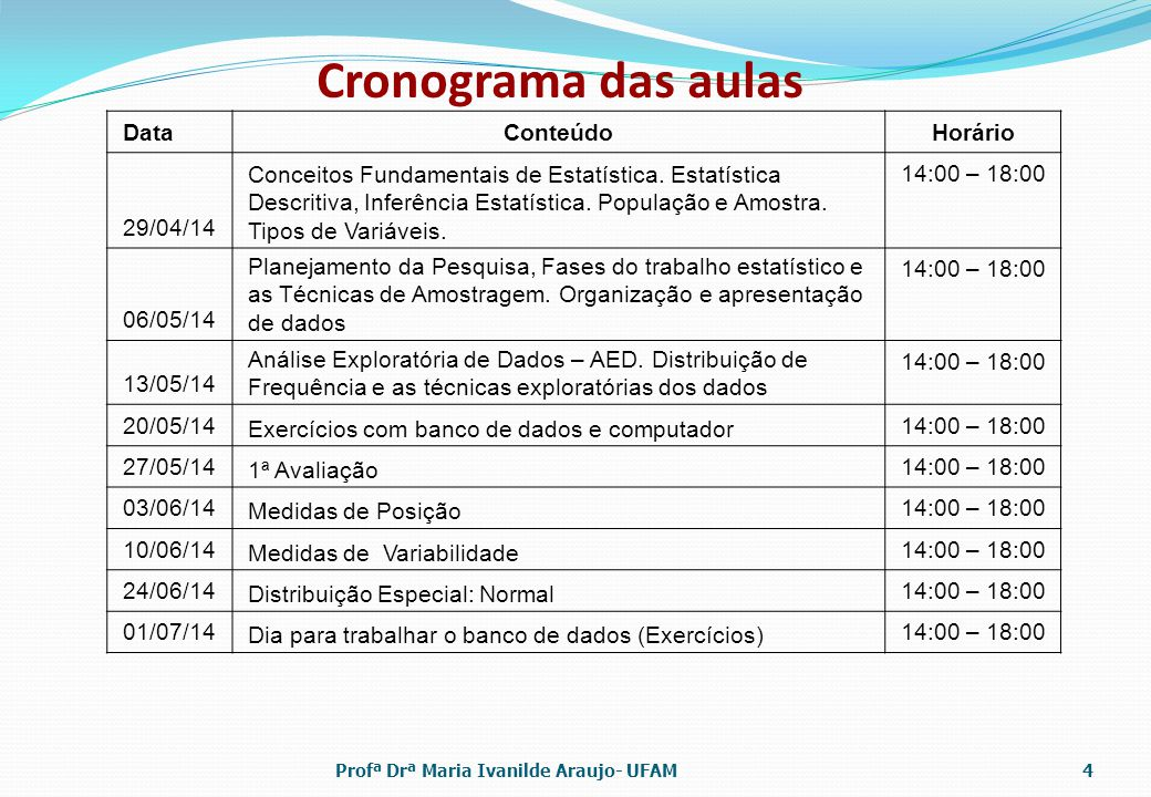 Cronograma das aulas Data Conteúdo Horário 29/04/14