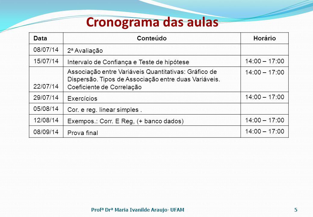 Cronograma das aulas Data Conteúdo Horário 08/07/14 2ª Avaliação