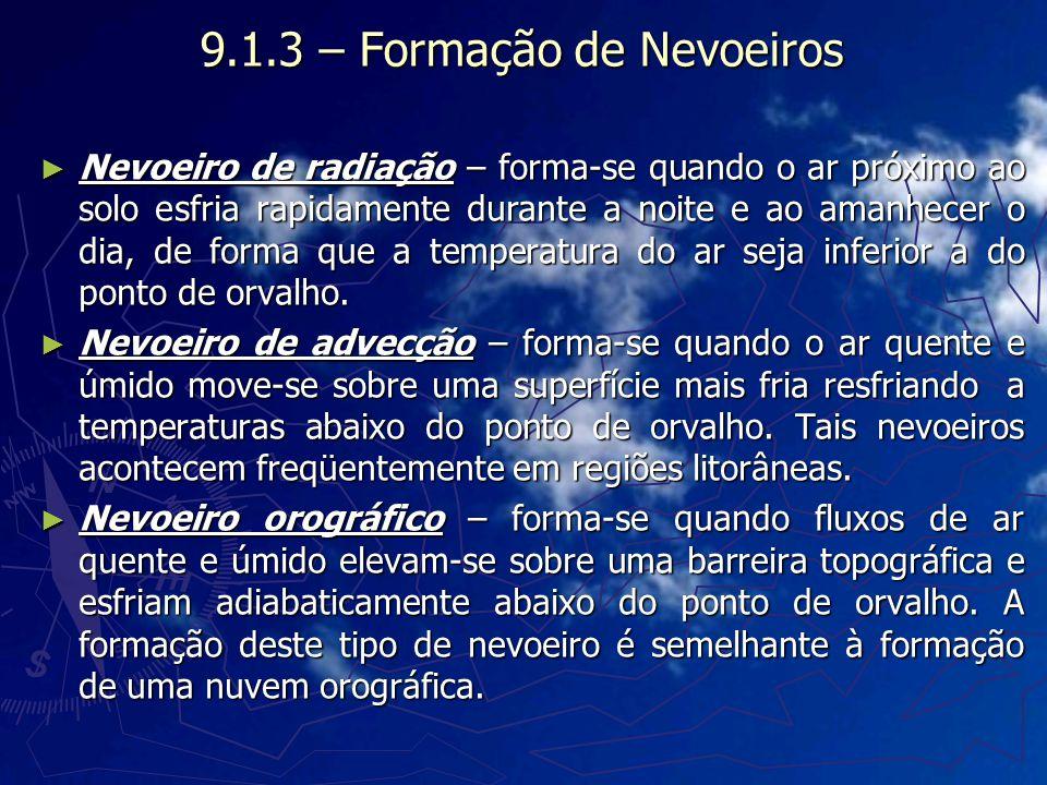 9.1.3 – Formação de Nevoeiros