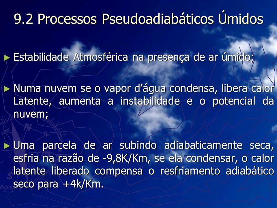 9.2 Processos Pseudoadiabáticos Úmidos